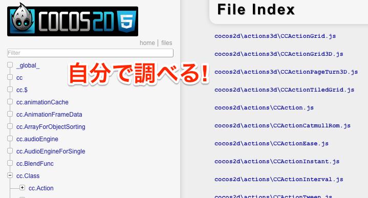 Class Index